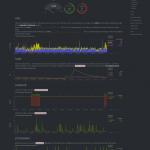 netdata のアップデート